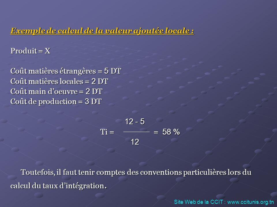 Exemple de calcul de la valeur ajoutée locale : Produit = X Coût matières étrangères = 5 DT Coût matières locales = 2 DT Coût main doeuvre = 2 DT Coût