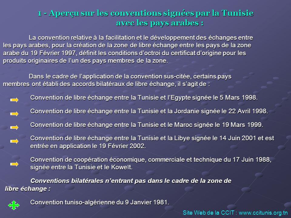 1 - Aperçu sur les conventions signées par la Tunisie avec les pays arabes : La convention relative à la facilitation et le développement des échanges
