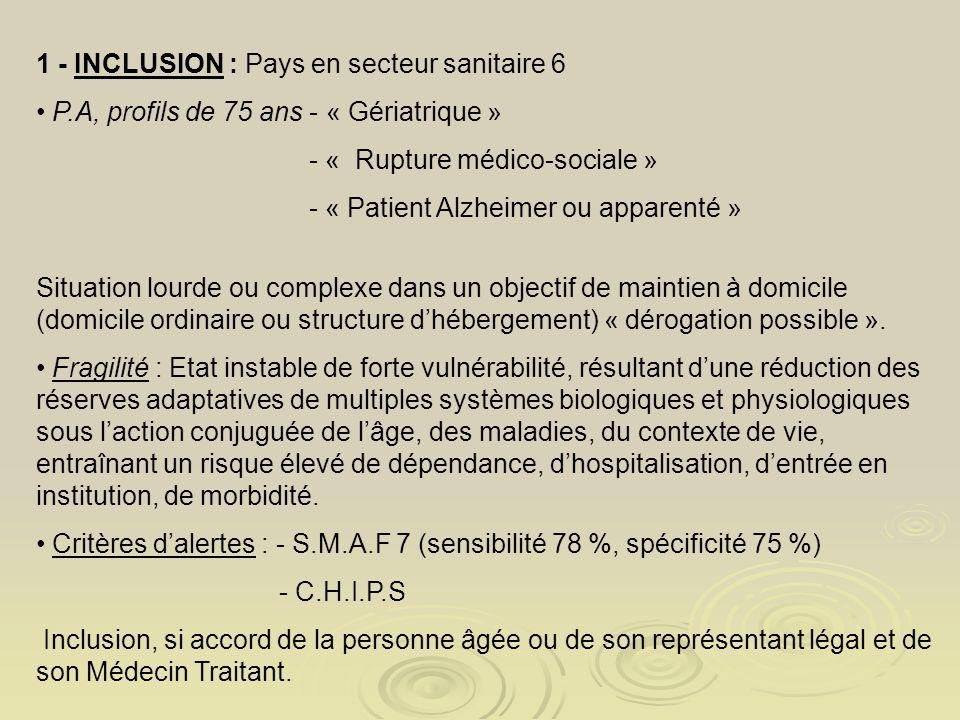 1 - INCLUSION : Pays en secteur sanitaire 6 P.A, profils de 75 ans - « Gériatrique » - « Rupture médico-sociale » - « Patient Alzheimer ou apparenté »