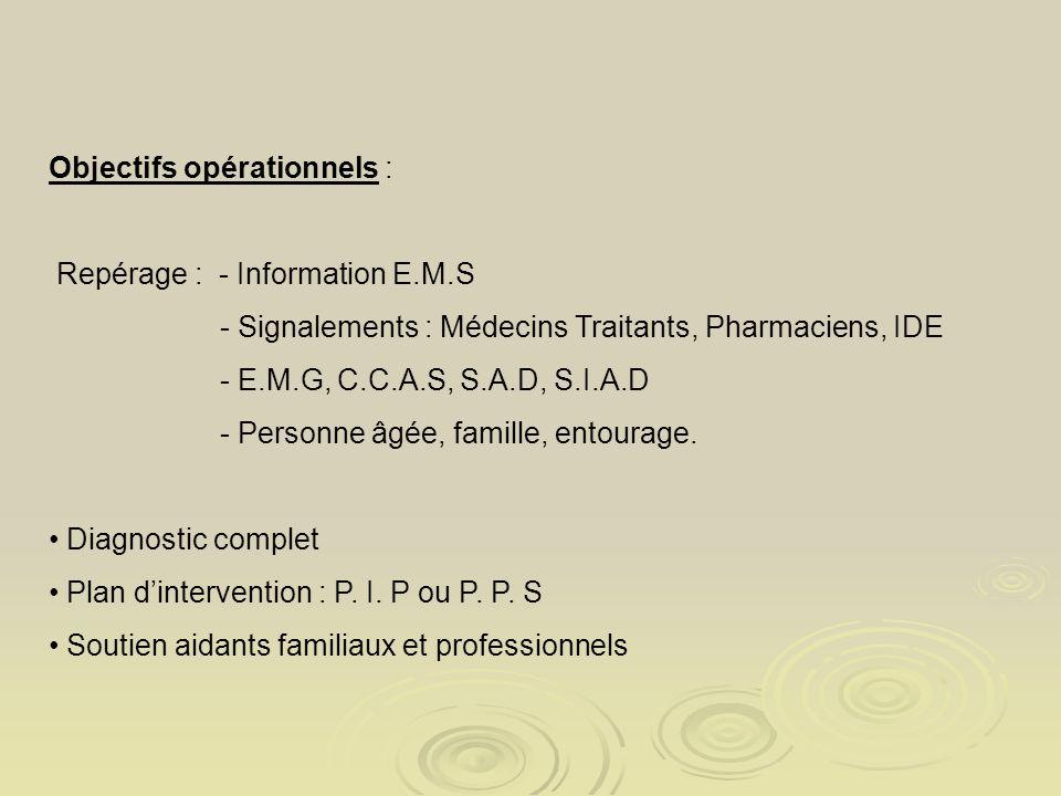 Objectifs opérationnels : Repérage : - Information E.M.S - Signalements : Médecins Traitants, Pharmaciens, IDE - E.M.G, C.C.A.S, S.A.D, S.I.A.D - Personne âgée, famille, entourage.
