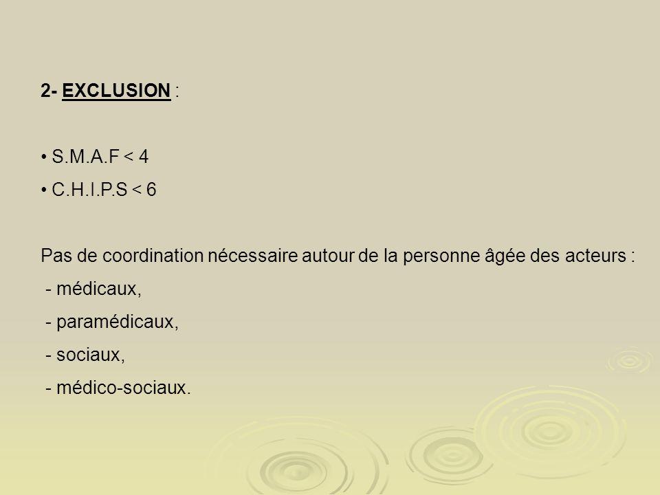 2- EXCLUSION : S.M.A.F < 4 C.H.I.P.S < 6 Pas de coordination nécessaire autour de la personne âgée des acteurs : - médicaux, - paramédicaux, - sociaux, - médico-sociaux.