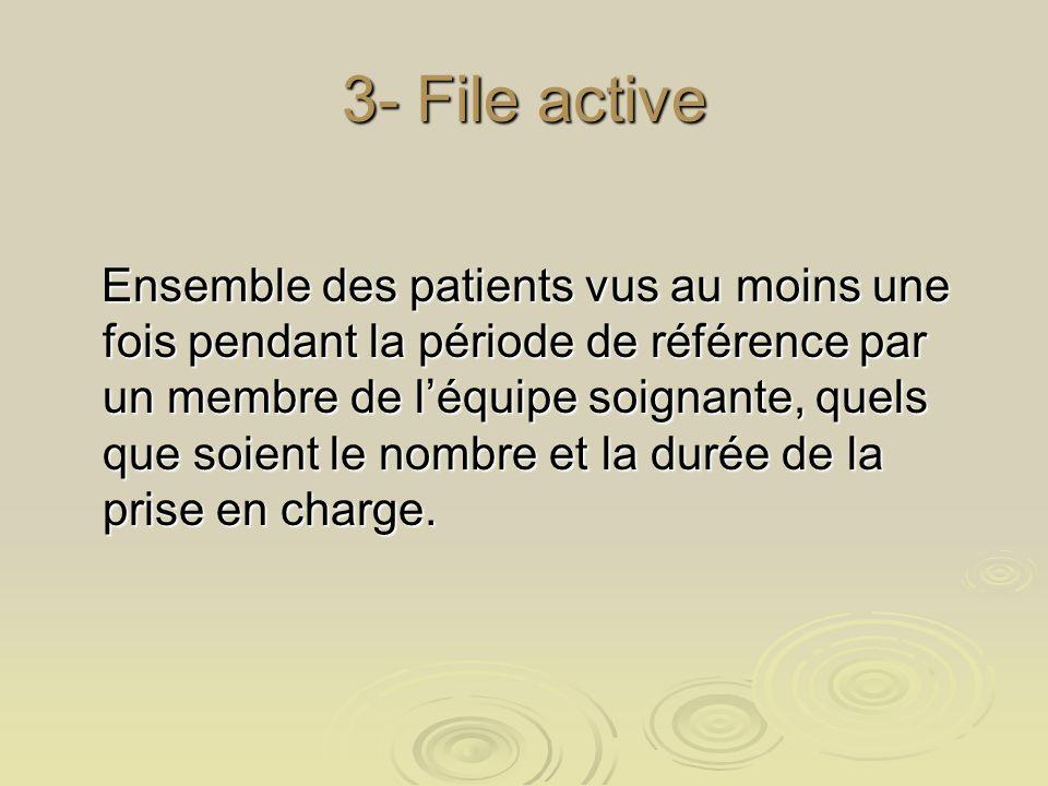 3- File active Ensemble des patients vus au moins une fois pendant la période de référence par un membre de léquipe soignante, quels que soient le nombre et la durée de la prise en charge.