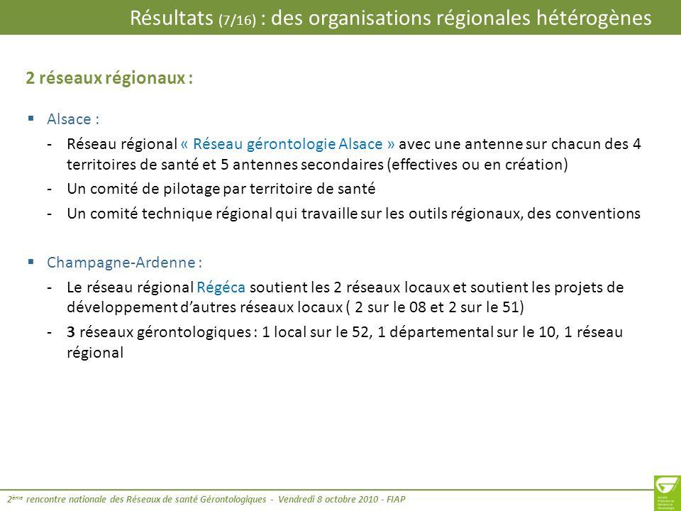 Résultats (8/16) : des organisations régionales hétérogènes 2 ème rencontre nationale des Réseaux de santé Gérontologiques - Vendredi 8 octobre 2010 - FIAP Réseaux gérontologiques non regroupés formellement : Aquitaine : 3 réseaux gérontologiques 1 sur le 24, 1 sur le 47 et 1 sur le 64 Basse-Normandie : un réseau gérontologique sur le 50, 2 projets de création (sur le 50 et le 14) Corse : 2 réseaux gérontologiques sur la Corse Sud (Ajaccio et Sartène) Centre : 2 réseaux gérontologiques : 1 sur le 18 et 1 sur le 36 Haute-Normandie : 2 réseaux gérontologiques sur le 76 (et un projet sur Fécamp, 76) Languedoc-Roussillon : 2 réseaux de santé gérontologiques : 1 sur le 11 et 1 sur le 66 Limousin : 1 réseau de santé gérontologique sur le 87 Pays de la Loire : 4 réseaux gérontologiques : 2 sur le 49, 1 à cheval sur le 44 et le 85 et 1 sur le 72 Picardie : 3 réseaux de santé gérontologiques : 2 sur le 60 et 1 sur le 80
