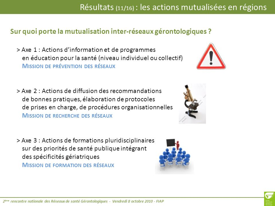 Résultats (12/16) : les actions mutualisées en régions 2 ème rencontre nationale des Réseaux de santé Gérontologiques - Vendredi 8 octobre 2010 - FIAP Sur quoi porte la mutualisation inter-réseaux gérontologiques .