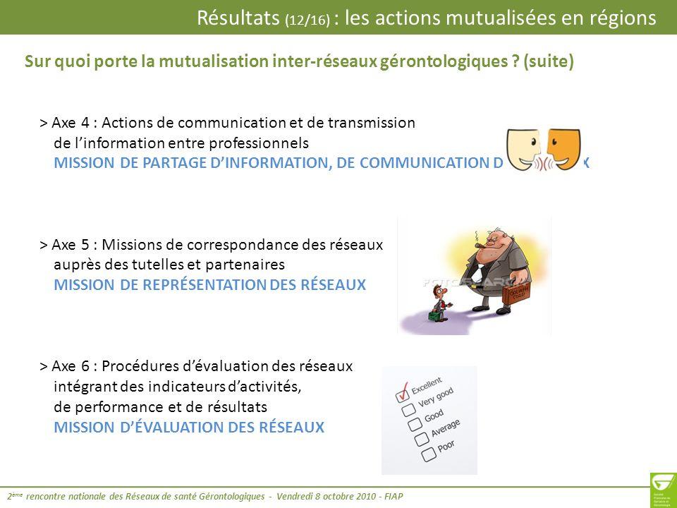 Sur laxe 1 : mission de prévention des réseaux : dépistage individuel auprès des personnes âgées fragiles (6) : > Mutualisation de lEvaluation Gériatrique Standardisée réalisée au domicile :.