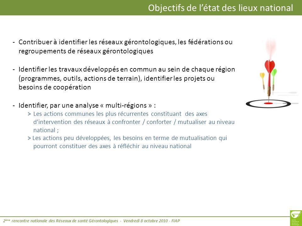 - Fin 2009 : envoi dun questionnaire réalisé par le Groupe « réseaux » du Collège des Gériatres Lorrains et la FREGIF afin didentifier les réseaux région par région et leur organisation.