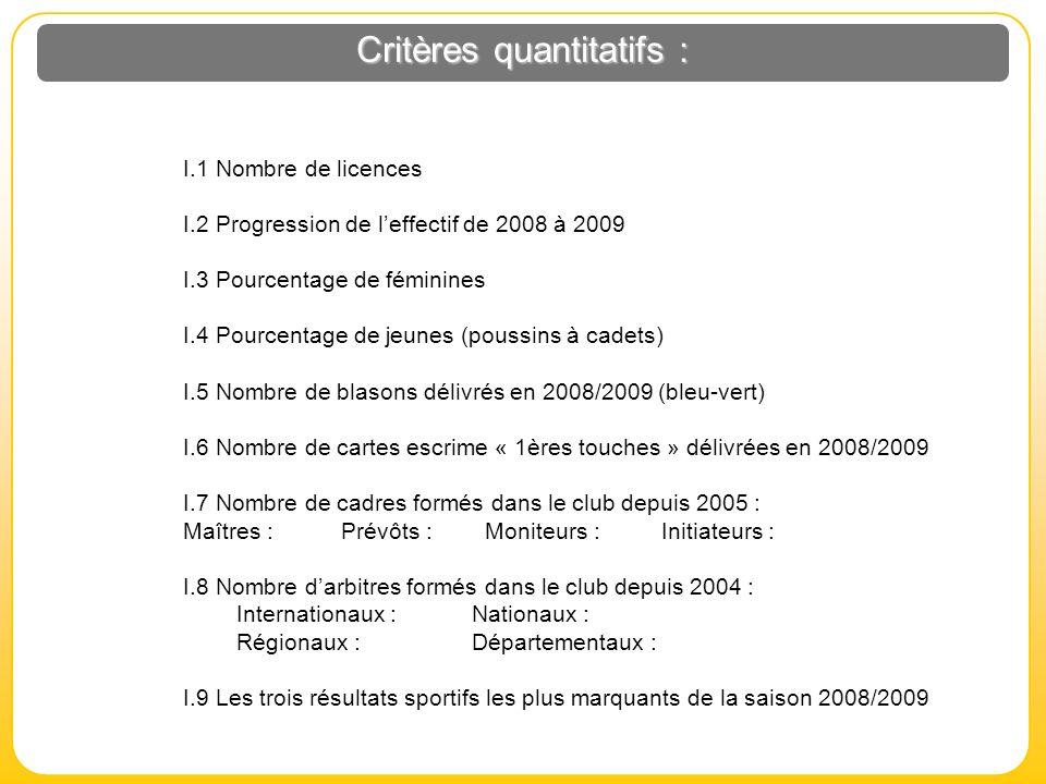 Critères quantitatifs : I.1 Nombre de licences I.2 Progression de leffectif de 2008 à 2009 I.3 Pourcentage de féminines I.4 Pourcentage de jeunes (pou