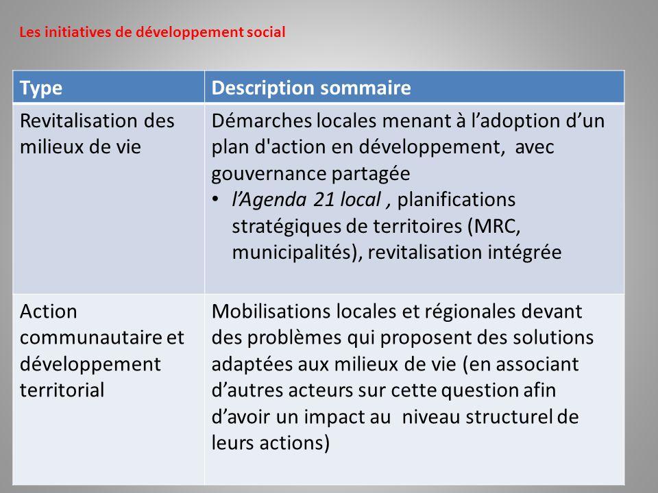 TypeDescription sommaire Revitalisation des milieux de vie Démarches locales menant à ladoption dun plan d'action en développement, avec gouvernance p