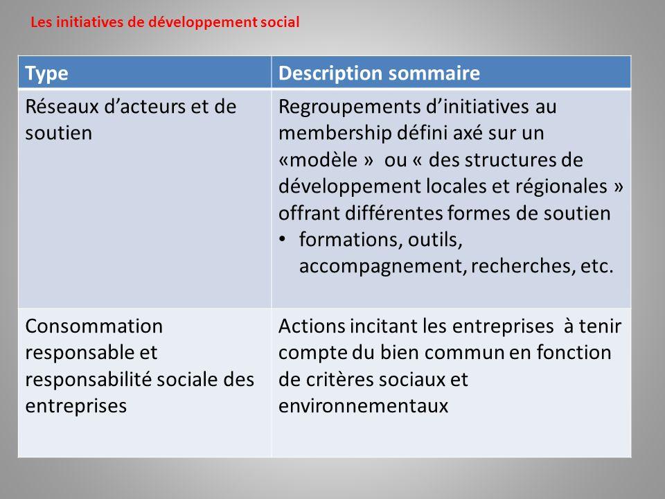 TypeDescription sommaire Réseaux dacteurs et de soutien Regroupements dinitiatives au membership défini axé sur un «modèle » ou « des structures de dé