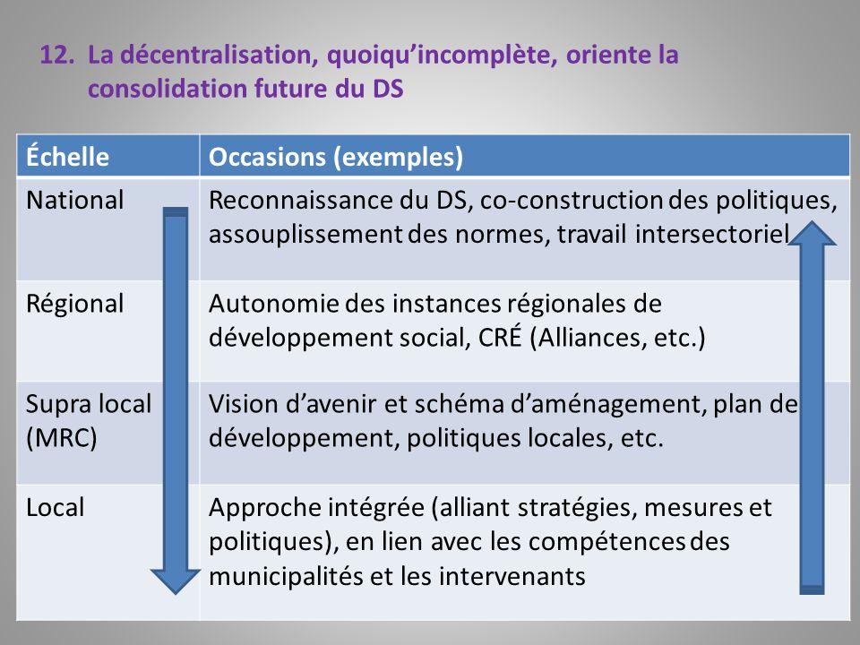 12.La décentralisation, quoiquincomplète, oriente la consolidation future du DS ÉchelleOccasions (exemples) NationalReconnaissance du DS, co-construct