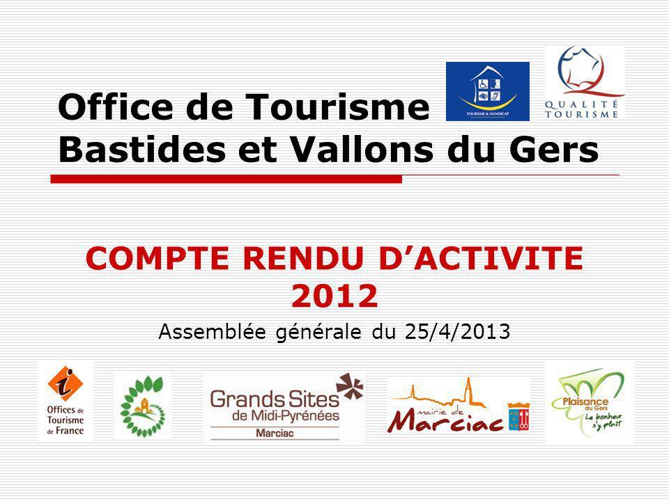 Fréquentation accueils 90 969 visiteurs sur les 3 points daccueil de lOffice de Tourisme soit 24.6% du total des visiteurs des OTSI du Gers en 2012 Tillac (8/7 - 19/8) 1 778 visiteurs