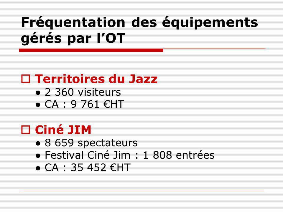 Structuration de lOT Suivi de la Qualité Qualification des personnels A noter : formation ANT effectuée par Monique Moulié (650 en France).