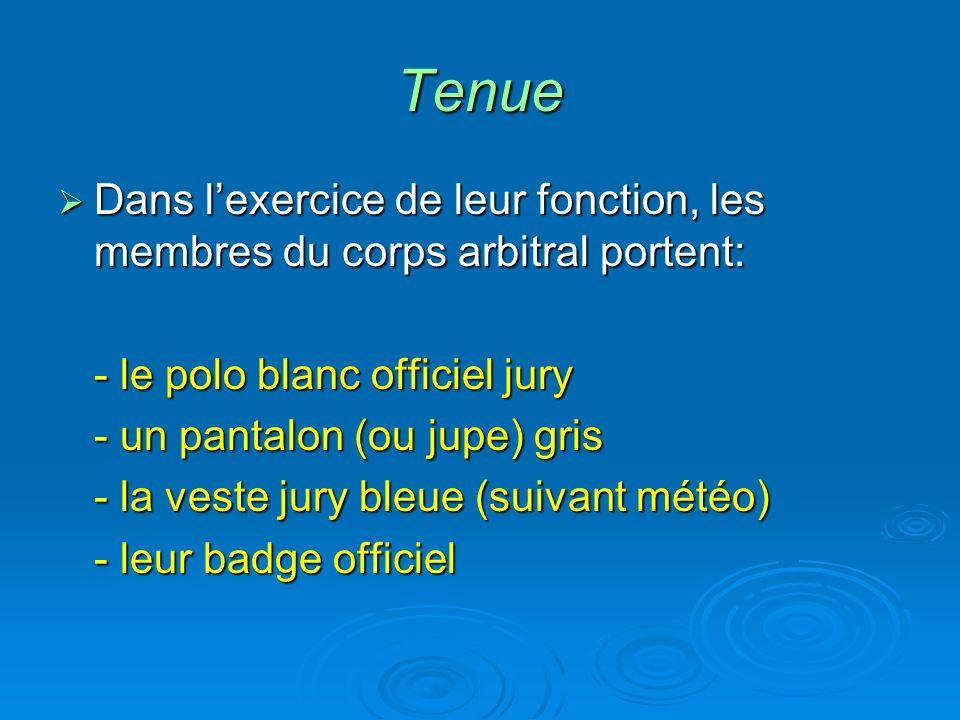 Tenue Dans lexercice de leur fonction, les membres du corps arbitral portent: - le polo blanc officiel jury - un pantalon (ou jupe) gris - la veste jury bleue (suivant météo) - leur badge officiel