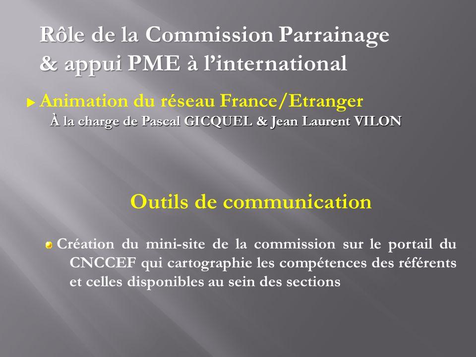 Rôle de la Commission Parrainage & appui PME à linternational Animation du réseau France/Etranger À la charge de Pascal GICQUEL & Jean Laurent VILON O