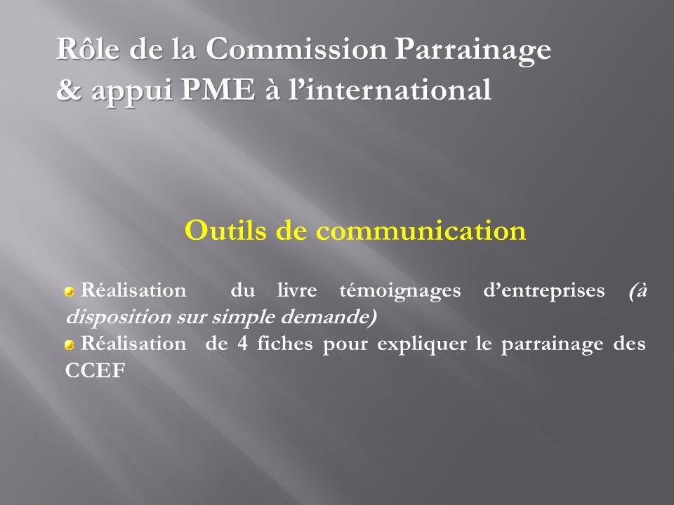 Rôle de la Commission Parrainage & appui PME à linternational Outils de communication Réalisation du livre témoignages dentreprises (à disposition sur