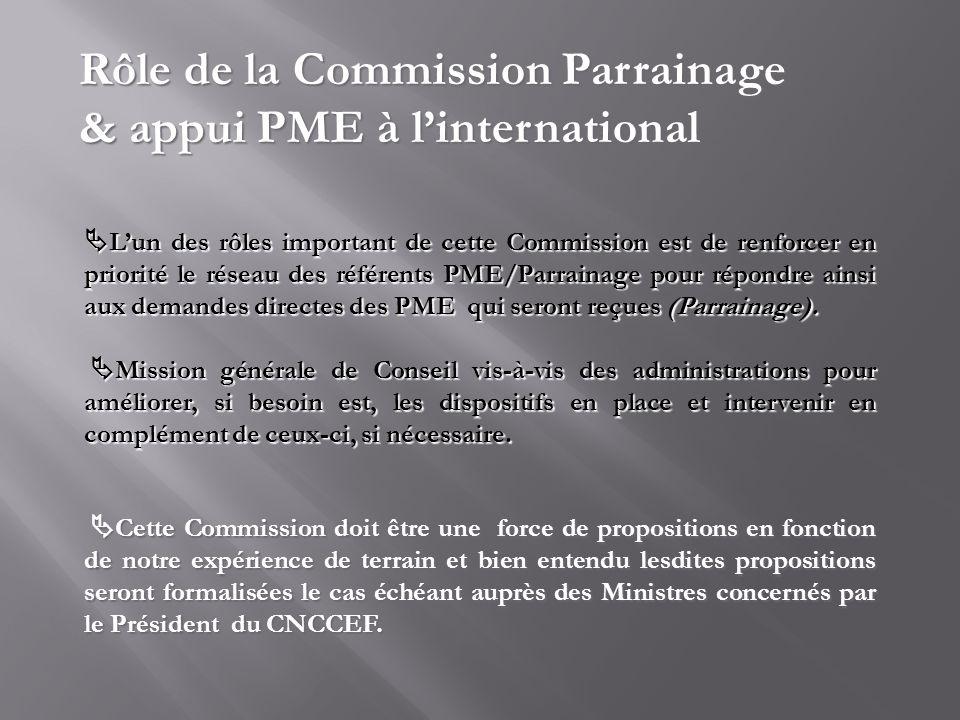 Lun des rôles important de cette Commission est de renforcer en priorité le réseau des référents PME/Parrainage pour répondre ainsi aux demandes direc