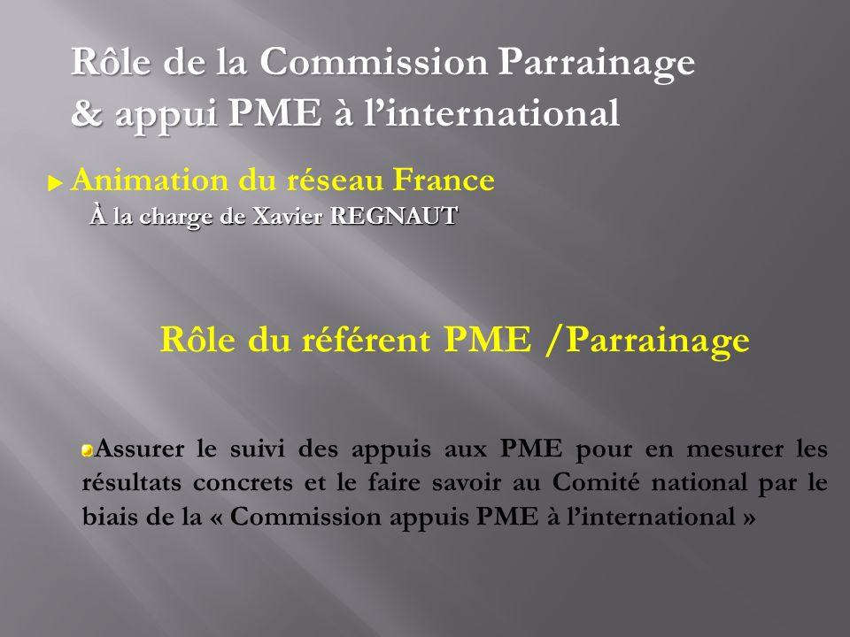 Rôle du référent PME /Parrainage Assurer le suivi des appuis aux PME pour en mesurer les résultats concrets et le faire savoir au Comité national par