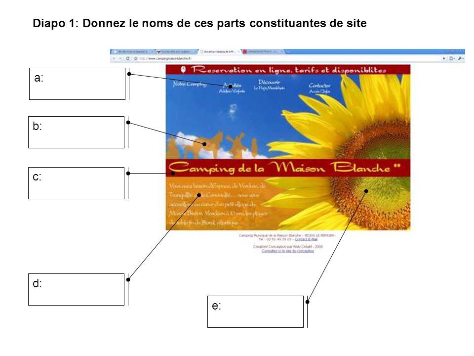 c: b: e: d: a: Diapo 1: Donnez le noms de ces parts constituantes de site