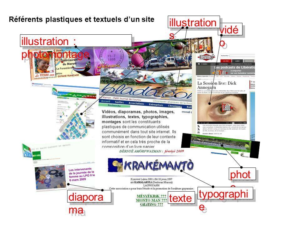 Vidéos, diaporamas, photos, images, illustrations, textes, typographies, montages sont les constituants plastiques de communication utilisés communément dans tout site internet.