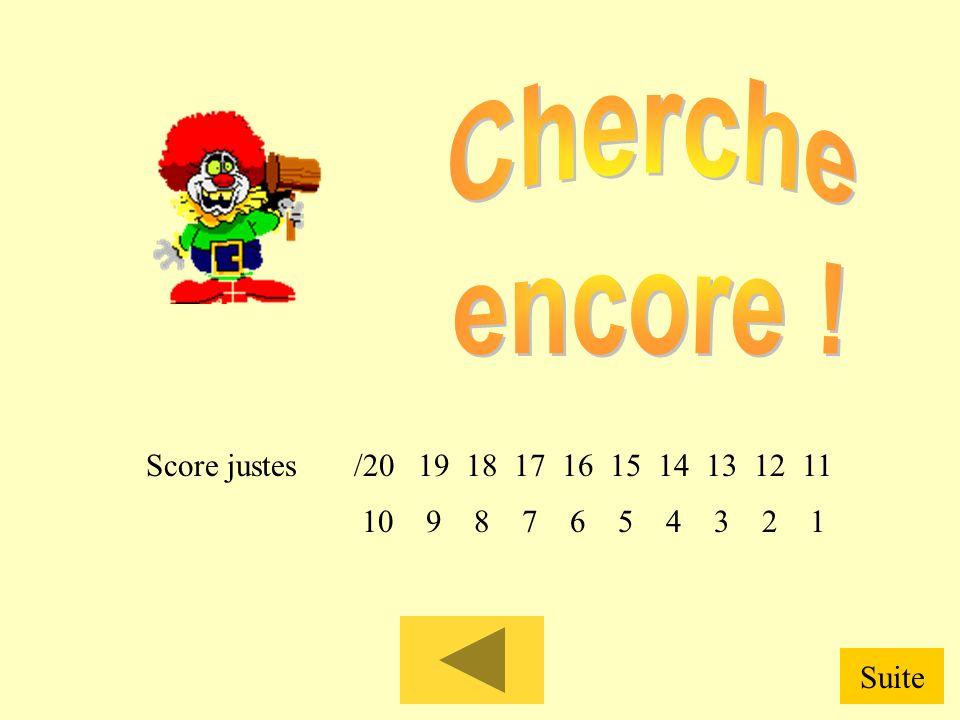 bravo score