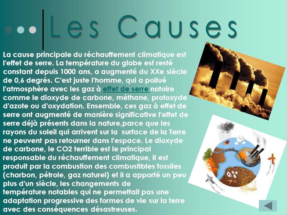 Parlant de la Terre, l effet de serre est la capacité de l atmosphère à retenir la chaleur,le phénomène est dû à un changement de quantité dans l atmosphére du vapeur d eau,dioxyde de carbone et du méthane,mais l effet de serre n est pas le seul facteur agissant sur la température.
