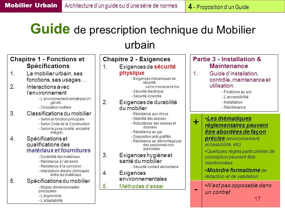 17 Guide de prescription technique du Mobilier urbain Chapitre 1 - Fonctions et Spécifications 1.Le mobilier urbain, ses fonctions, ses usages … 2.Int