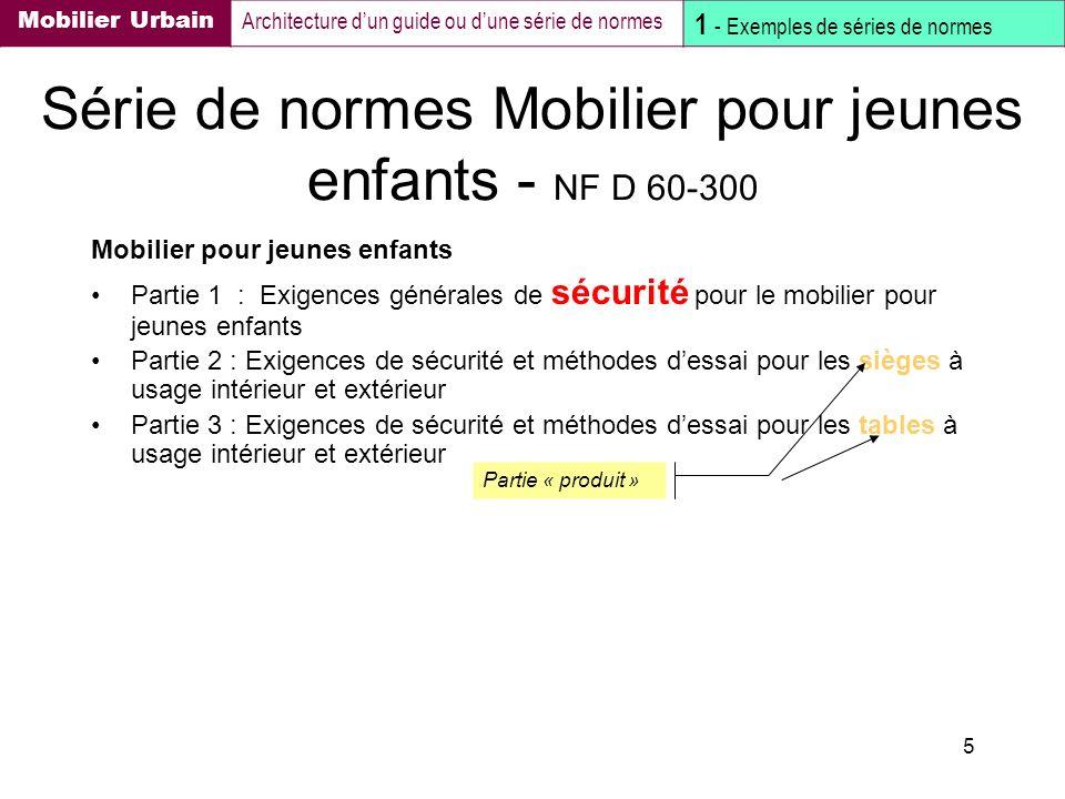 5 Série de normes Mobilier pour jeunes enfants - NF D 60-300 Mobilier pour jeunes enfants Partie 1 : Exigences générales de sécurité pour le mobilier