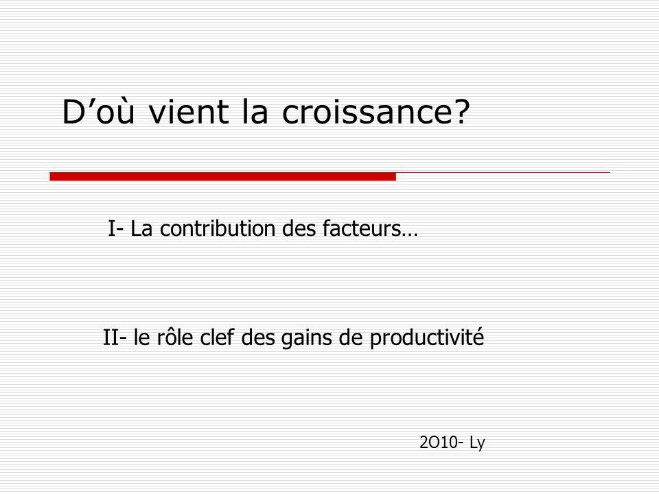Doù vient la croissance? I- La contribution des facteurs… II- le rôle clef des gains de productivité 2O10- Ly