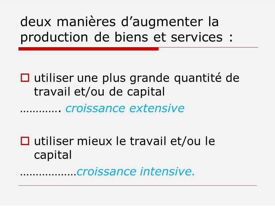 deux manières daugmenter la production de biens et services : utiliser une plus grande quantité de travail et/ou de capital …………. croissance extensive