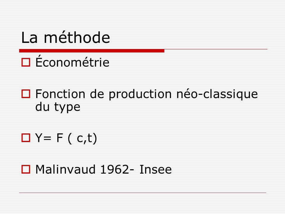 La méthode Économétrie Fonction de production néo-classique du type Y= F ( c,t) Malinvaud 1962- Insee