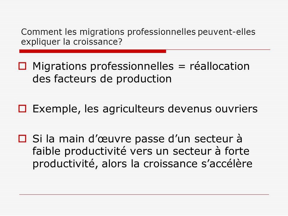 Comment les migrations professionnelles peuvent-elles expliquer la croissance? Migrations professionnelles = réallocation des facteurs de production E