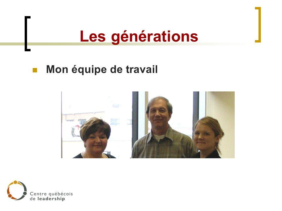 Les générations Mon équipe de travail