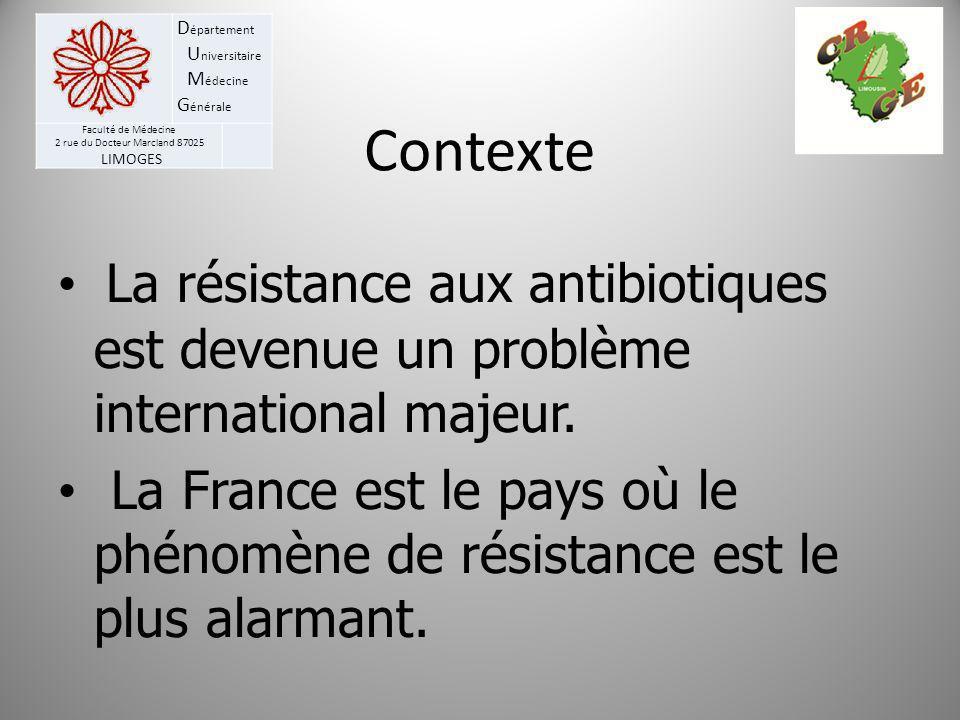 D épartement U niversitaire M édecine G énérale Faculté de Médecine 2 rue du Docteur Marcland 87025 LIMOGES Contexte La résistance aux antibiotiques e