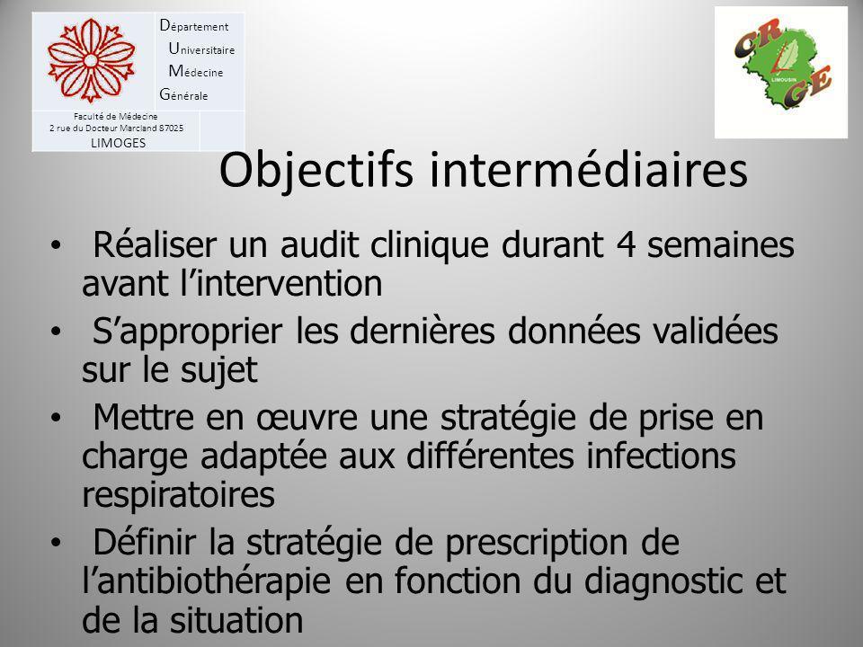D épartement U niversitaire M édecine G énérale Faculté de Médecine 2 rue du Docteur Marcland 87025 LIMOGES Objectifs intermédiaires Réaliser un audit