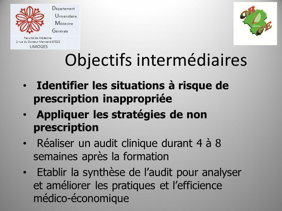 D épartement U niversitaire M édecine G énérale Faculté de Médecine 2 rue du Docteur Marcland 87025 LIMOGES Objectifs intermédiaires Identifier les si
