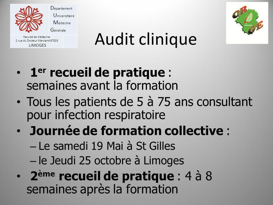 D épartement U niversitaire M édecine G énérale Faculté de Médecine 2 rue du Docteur Marcland 87025 LIMOGES Audit clinique 1 er recueil de pratique :