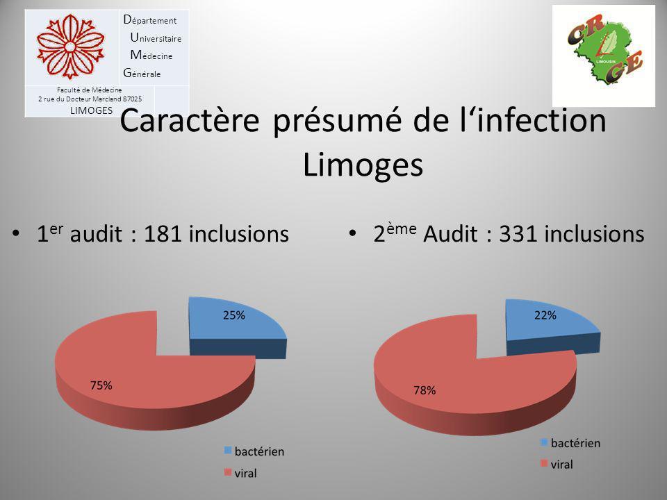 D épartement U niversitaire M édecine G énérale Faculté de Médecine 2 rue du Docteur Marcland 87025 LIMOGES Caractère présumé de linfection Limoges 1