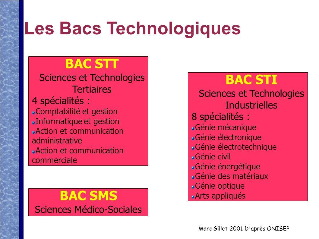 Marc Gillet 2001 D'après ONISEP Les Bacs Technologiques BAC STI Sciences et Technologies Industrielles 8 spécialités : Génie mécanique Génie électroni
