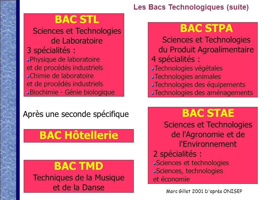 Marc Gillet 2001 D'après ONISEP BAC STPA Sciences et Technologies du Produit Agroalimentaire 4 spécialités : Technologies végétales Technologies anima