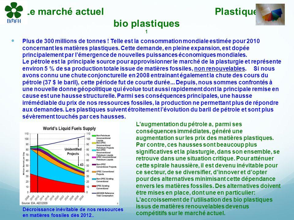 Le marché actuel Plastiques - bio plastiques 1 Plus de 300 millions de tonnes .