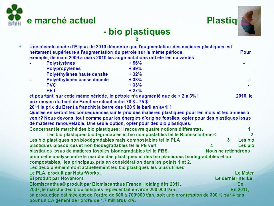 Le marché actuel Plastiques - bio plastiques 2 Une récente étude dElipso de 2010 démontre que laugmentation des matières plastiques est nettement supérieure à laugmentation du pétrole sur la même période.