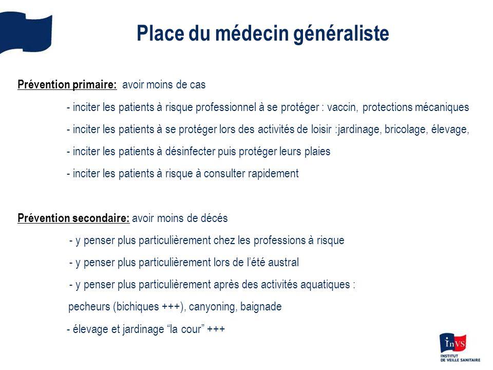 Place du médecin généraliste Prévention primaire: avoir moins de cas - inciter les patients à risque professionnel à se protéger : vaccin, protections