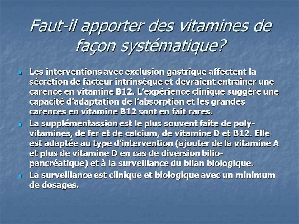 Faut-il apporter des vitamines de façon systématique? Les interventions avec exclusion gastrique affectent la sécrétion de facteur intrinsèque et devr