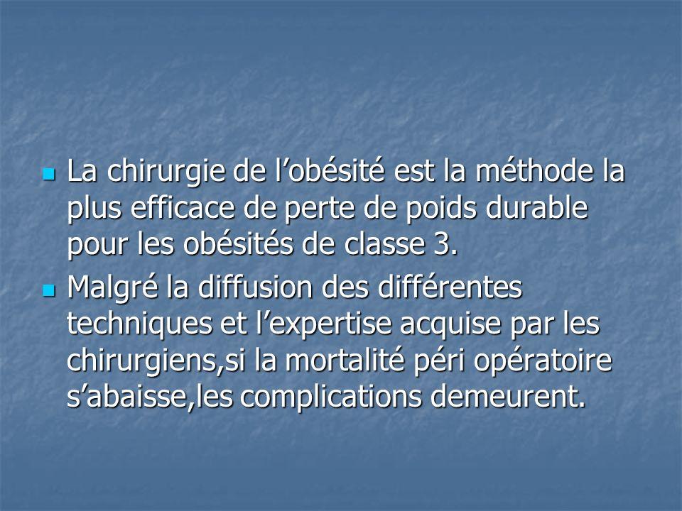 La chirurgie de lobésité est la méthode la plus efficace de perte de poids durable pour les obésités de classe 3. La chirurgie de lobésité est la méth