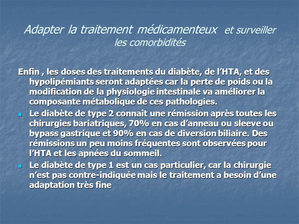 Adapter la traitement médicamenteux et surveiller les comorbidités Enfin, les doses des traitements du diabète, de lHTA, et des hypolipémiants seront