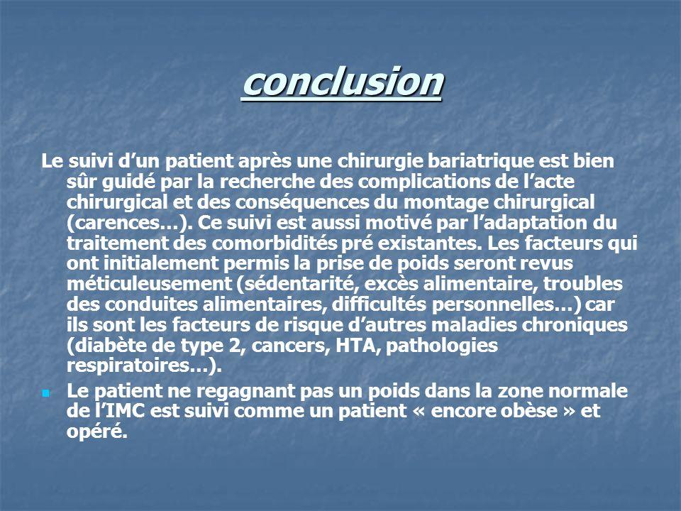 conclusion Le suivi dun patient après une chirurgie bariatrique est bien sûr guidé par la recherche des complications de lacte chirurgical et des cons