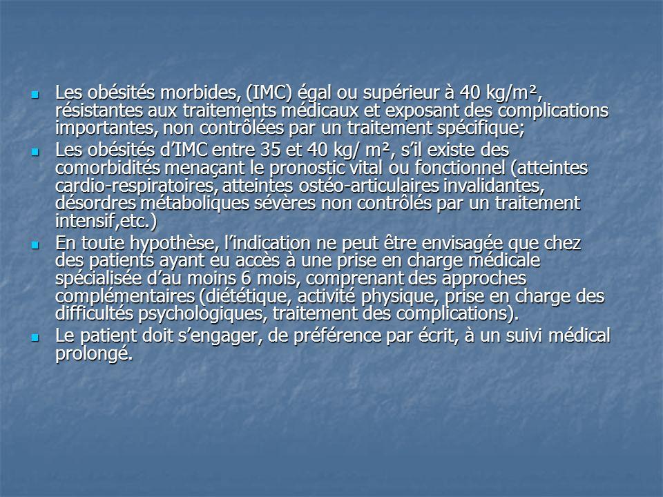 Contre-indications L absence de prise en charge médicale préalable identifiable; L absence de prise en charge médicale préalable identifiable; Limpossibilité pour le patient de participer à un suivi médical prolongé; Limpossibilité pour le patient de participer à un suivi médical prolongé; Les troubles psychologiques non stabilisés, les syndromes dépressifs sévères, les tendances suicidaires; Les troubles psychologiques non stabilisés, les syndromes dépressifs sévères, les tendances suicidaires; Lalcoolisme et les toxicomanies; Lalcoolisme et les toxicomanies; Les troubles graves du comportement alimentaire (de type boulimie); un coefficient de mastication insuffisant; Les troubles graves du comportement alimentaire (de type boulimie); un coefficient de mastication insuffisant; Les contre-indications documentées à lanesthésie générale; Les contre-indications documentées à lanesthésie générale; Les pathologies menaçant le pronostic vital à court terme( par exemple les cancers).