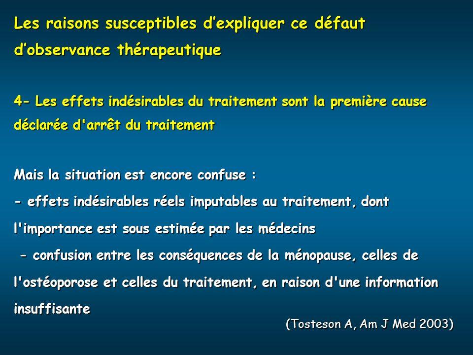 Les raisons susceptibles dexpliquer ce défaut dobservance thérapeutique 4- Les effets indésirables du traitement sont la première cause déclarée d'arr