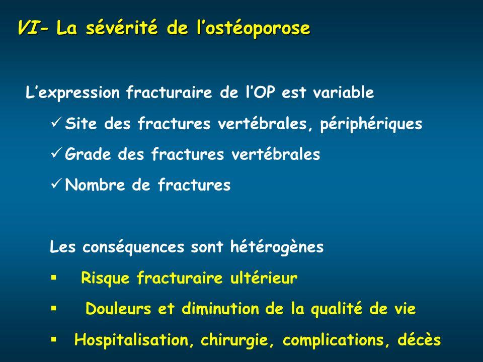 VI- La sévérité de lostéoporose Lexpression fracturaire de lOP est variable Site des fractures vertébrales, périphériques Grade des fractures vertébra