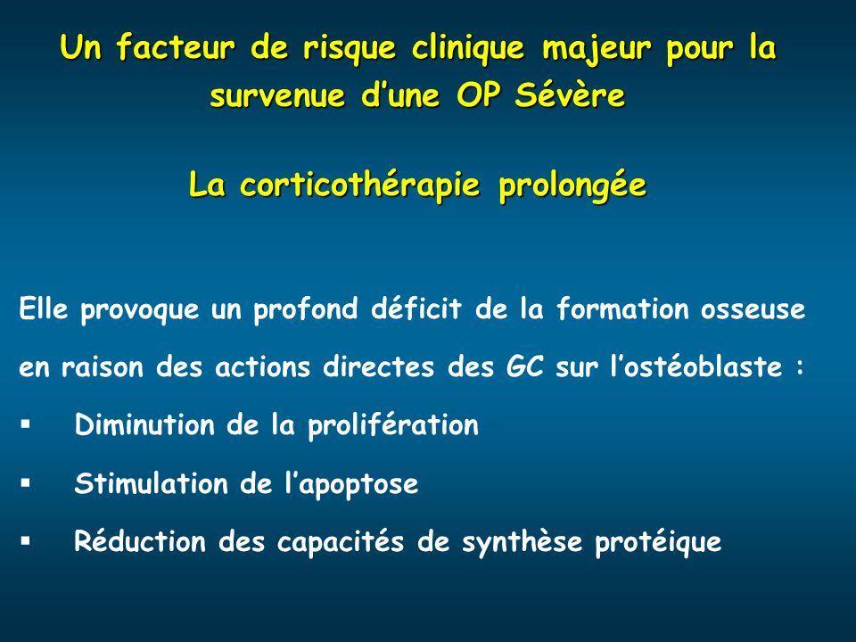 Un facteur de risque clinique majeur pour la survenue dune OP Sévère La corticothérapie prolongée Elle provoque un profond déficit de la formation oss